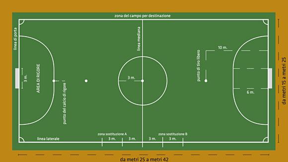Campo di Calcio a %